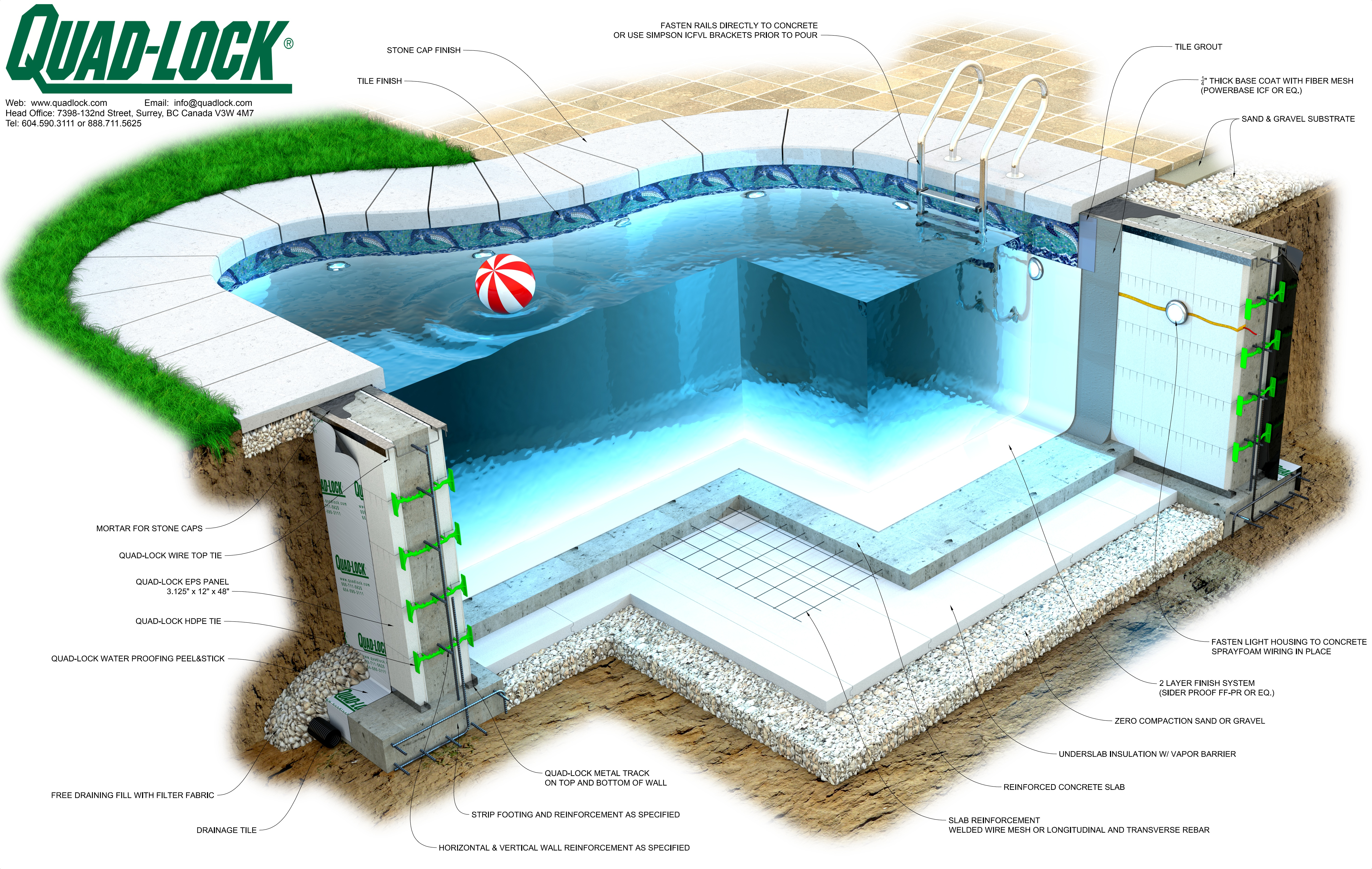 Test sider crete inc sider crete inc for Icf pool construction